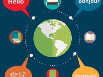 Globe representing worldwide languages